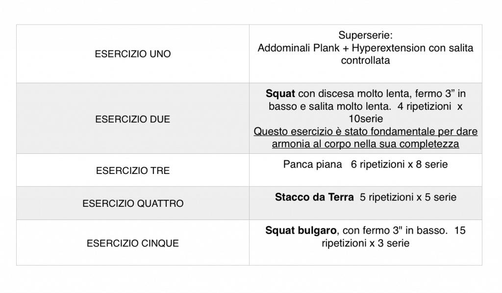 Programma di allenamento con esercizi glutei