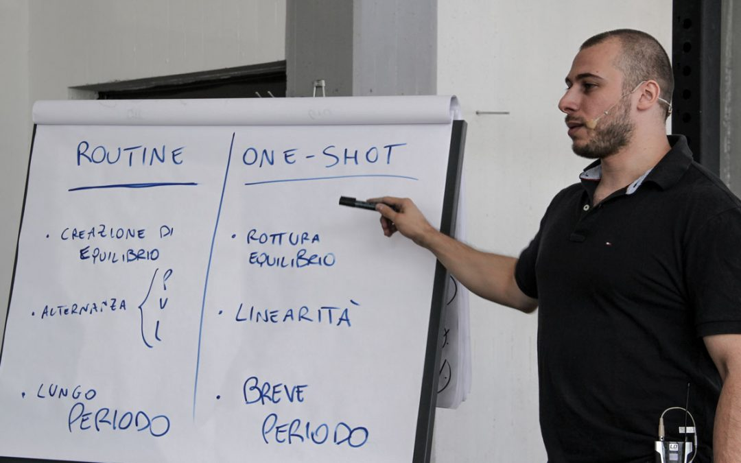 Programma di allenamento – ROUTINE vs ONE SHOT				    	    	    	    	    	    	    	    	    	    	4.97/5							(35)